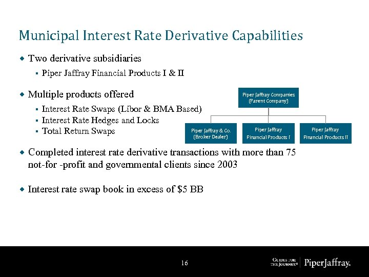 Municipal Interest Rate Derivative Capabilities ® Two derivative subsidiaries § ® Piper Jaffray Financial