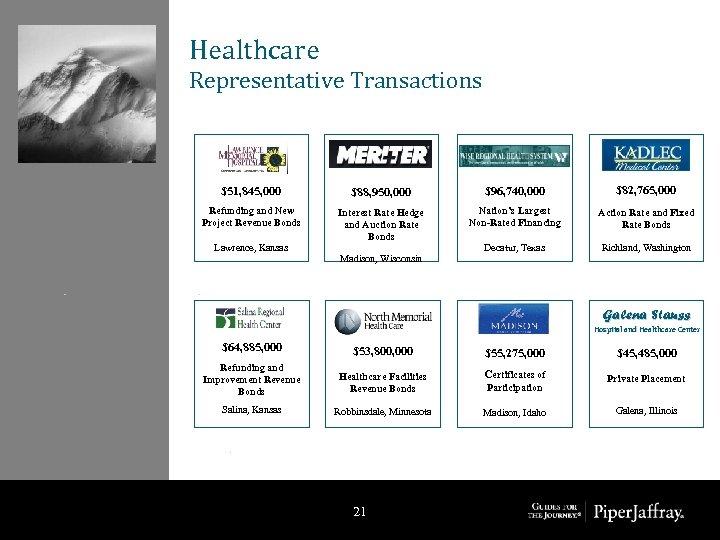Healthcare Representative Transactions $51, 845, 000 $88, 950, 000 $96, 740, 000 $82, 765,