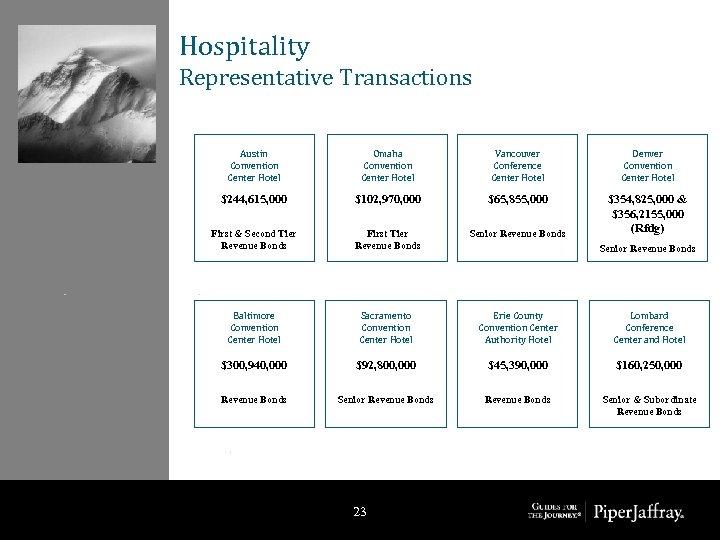 Hospitality Representative Transactions Austin Convention Center Hotel Omaha Convention Center Hotel Vancouver Conference Center