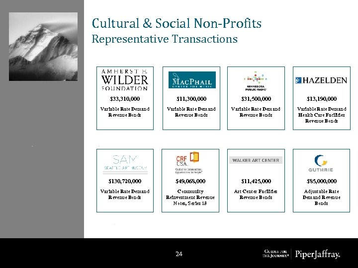 Cultural & Social Non-Profits Representative Transactions $33, 310, 000 $11, 300, 000 $31, 500,