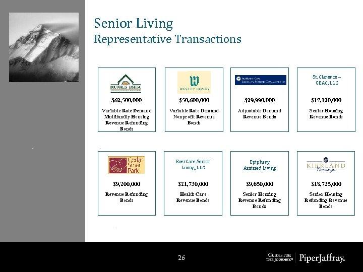 Senior Living Representative Transactions St. Clarence – GEAC, LLC $62, 500, 000 $50, 600,