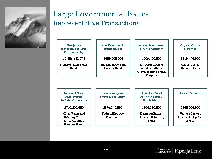 Large Governmental Issues Representative Transactions New Jersey Transportation Trust Fund Authority Texas Department of