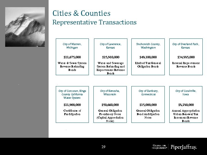Cities & Counties Representative Transactions City of Warren, Michigan City of Lawrence, Kansas Snohomish