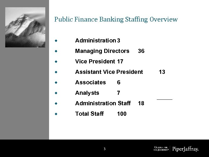 Public Finance Banking Staffing Overview ® Administration 3 ® Managing Directors ® Vice President