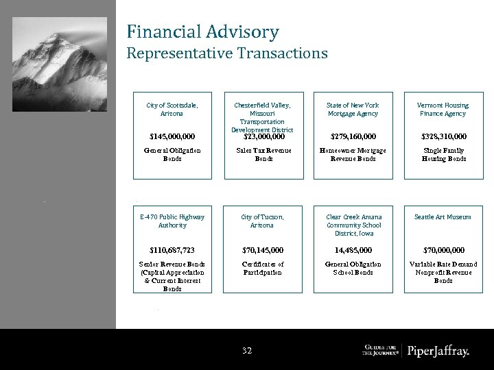 Financial Advisory Representative Transactions City of Scottsdale, Arizona Chesterfield Valley, Missouri Transportation Development District