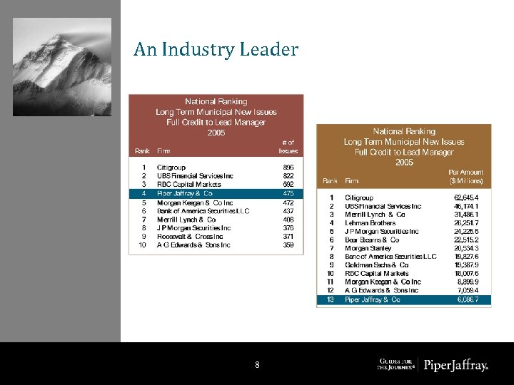 An Industry Leader 8