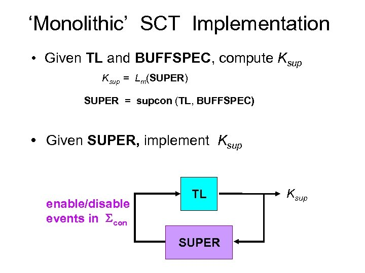 'Monolithic' SCT Implementation • Given TL and BUFFSPEC, compute Ksup = Lm(SUPER) SUPER =