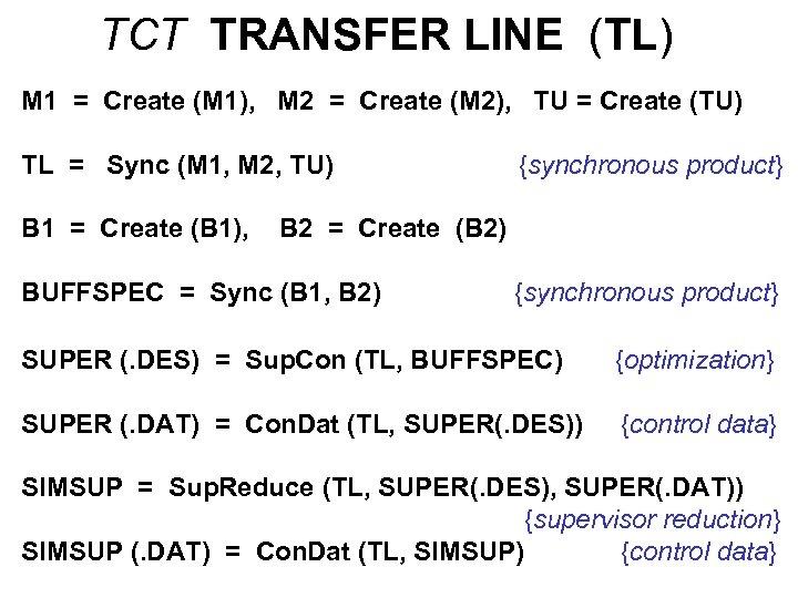 TCT TRANSFER LINE (TL) M 1 = Create (M 1), M 2 = Create