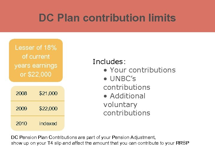 DC Plan contribution limits Lesser of 18% of current years earnings or $22, 000