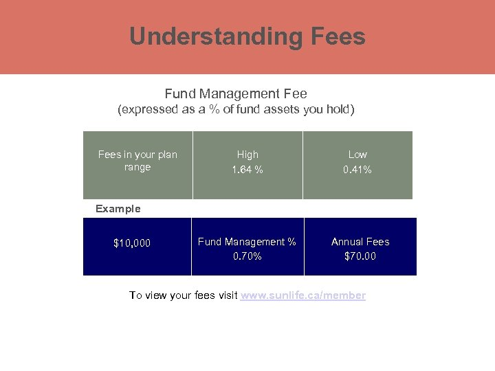 Understanding Fees Fund Management Fee (expressed as a % of fund assets you hold)