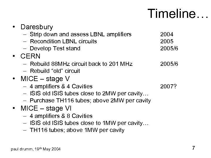 Timeline… • Daresbury – Strip down and assess LBNL amplifiers – Recondition LBNL circuits