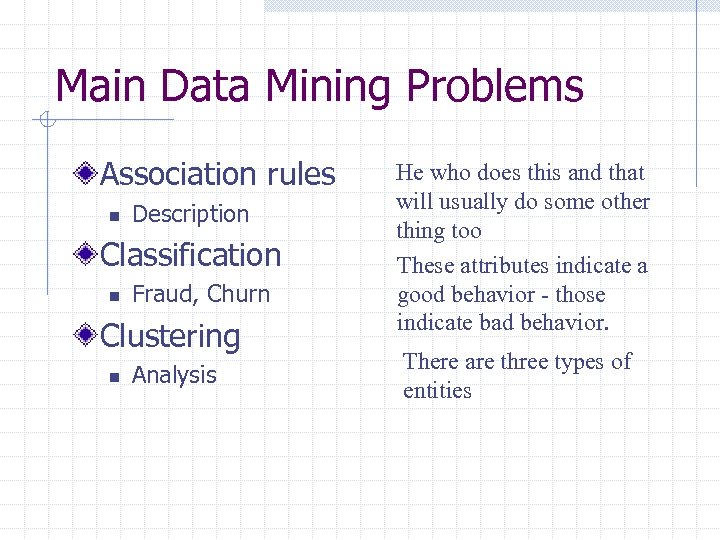 Main Data Mining Problems Association rules n Description Classification n Fraud, Churn Clustering n