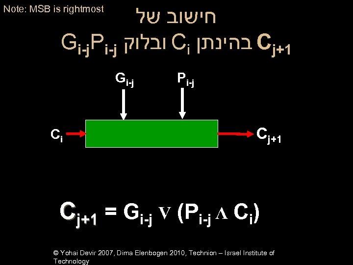 חישוב של Gi-j. Pi-j ובלוק Ci בהינתן Cj+1 Note: MSB is rightmost Gi-j