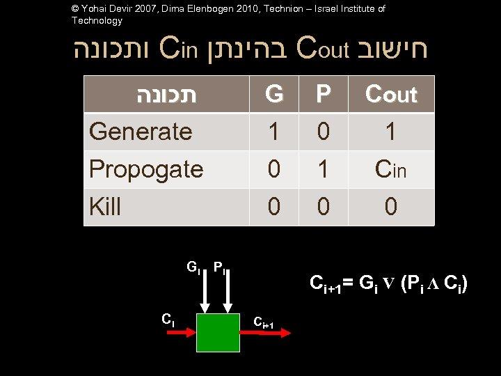 © Yohai Devir 2007, Dima Elenbogen 2010, Technion – Israel Institute of Technology ותכונה