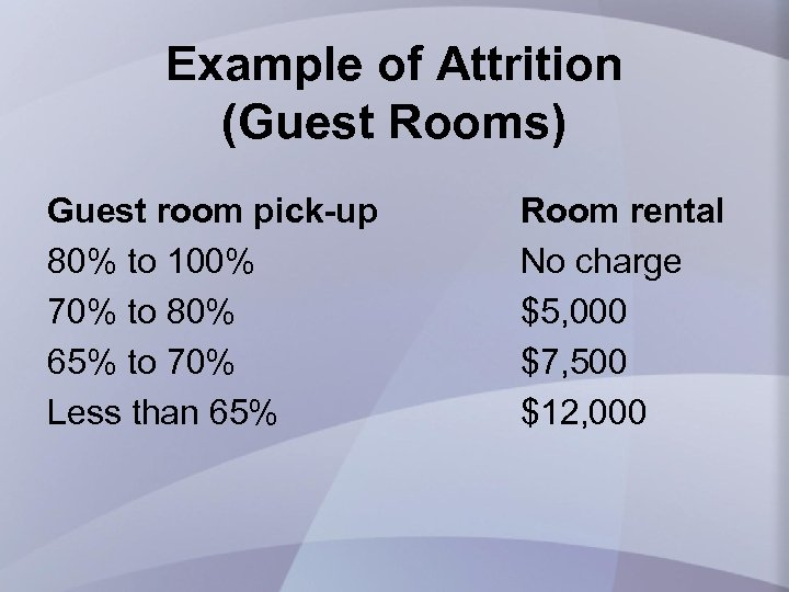 Example of Attrition (Guest Rooms) Guest room pick-up 80% to 100% 70% to 80%