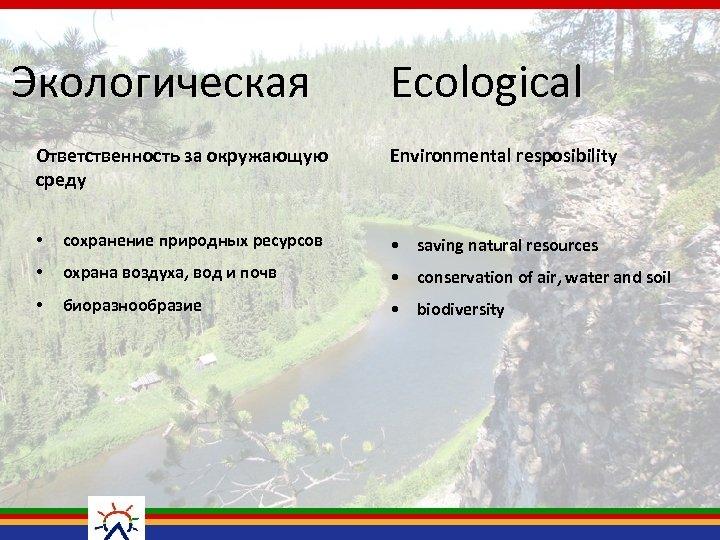 Экологическая Ответственность за окружающую среду Ecological Environmental resposibility • сохранение природных ресурсов •