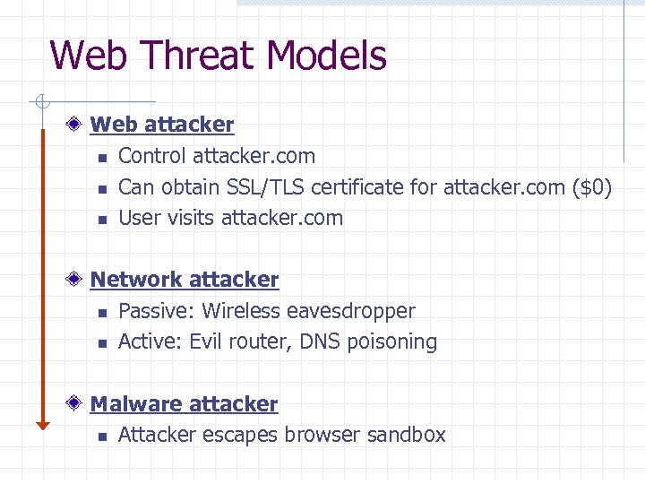 Web Threat Models Web attacker n Control attacker. com n Can obtain SSL/TLS certificate