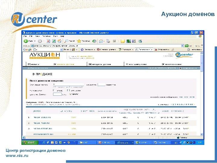Аукцион доменов Центр регистрации доменов www. nic. ru