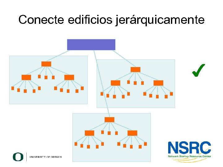 Conecte edificios jerárquicamente ✔