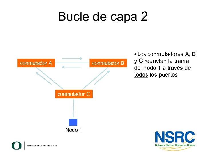 Bucle de capa 2 • Los conmutadores A, B conmutador A conmutador B conmutador