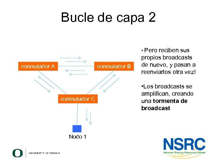 Bucle de capa 2 • Pero conmutador A conmutador B conmutador C Nodo 1
