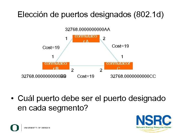 Elección de puertos designados (802. 1 d) 32768. 00000 AA conmutado 1 2 r.
