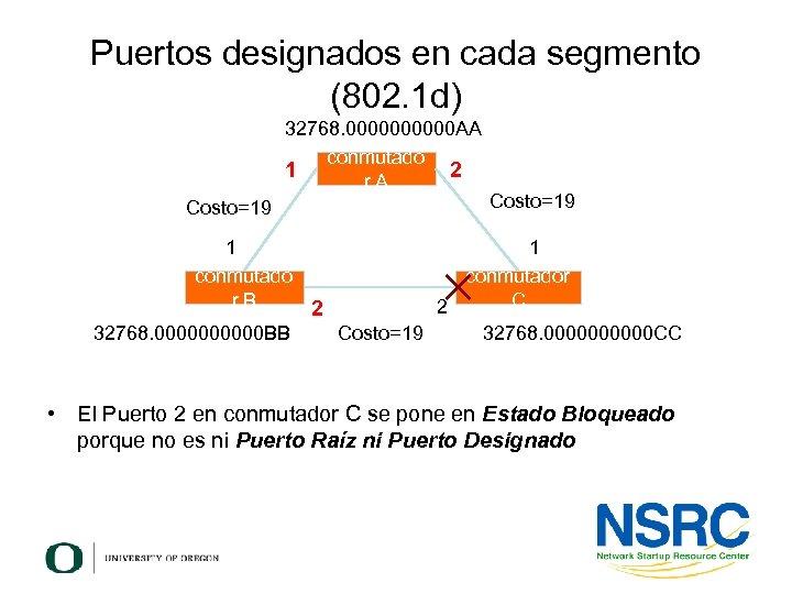 Puertos designados en cada segmento (802. 1 d) 32768. 00000 AA conmutado 1 2