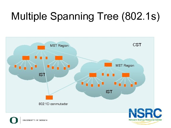 Multiple Spanning Tree (802. 1 s) CST MST Region IST 802. 1 D conmutador