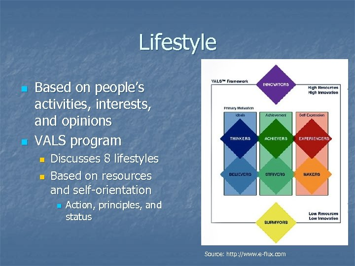 Lifestyle n n Based on people's activities, interests, and opinions VALS program n n