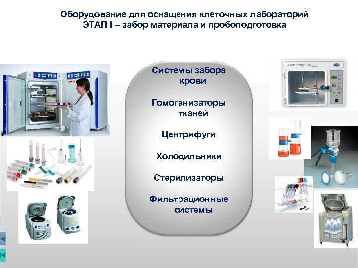 Оборудование для оснащения клеточных лабораторий ЭТАП I – забор материала и пробоподготовка Системы забора