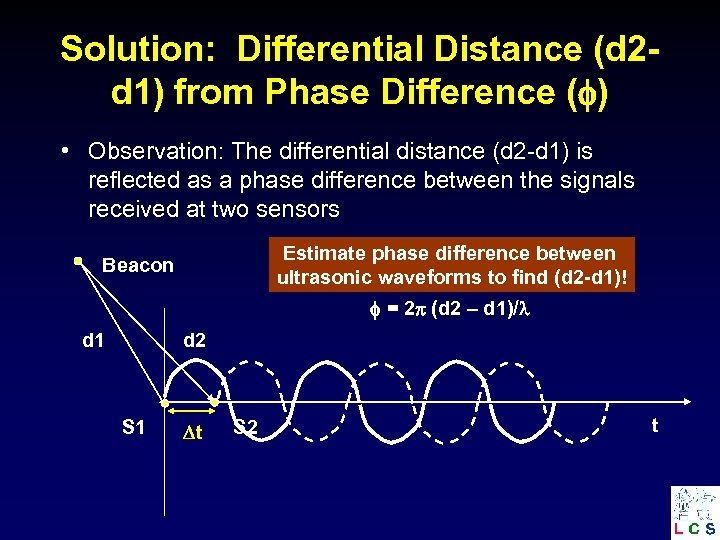 Solution: Differential Distance (d 2 d 1) from Phase Difference ( ) • Observation: