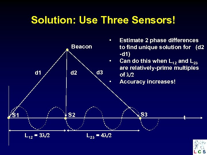 Solution: Use Three Sensors! • Beacon • d 1 d 2 d 3 •