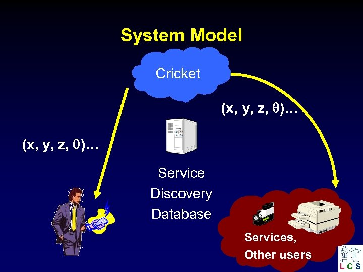System Model Cricket (x, y, z, )… Service Discovery Database Services, Other users