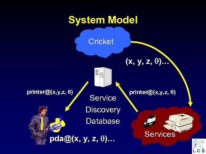 System Model Cricket (x, y, z, )… printer@(x, y, z, ) Service Discovery Database