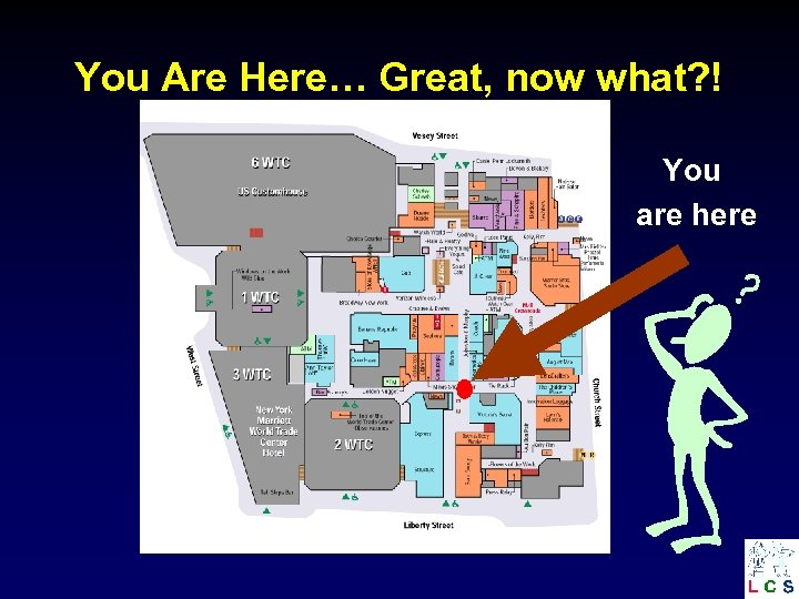 You Are Here… Great, now what? ! You are here