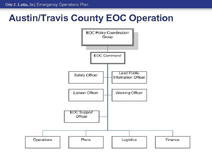 Otis J. Latin, Sr.   Emergency Operations Plan Austin/Travis County EOC Operation