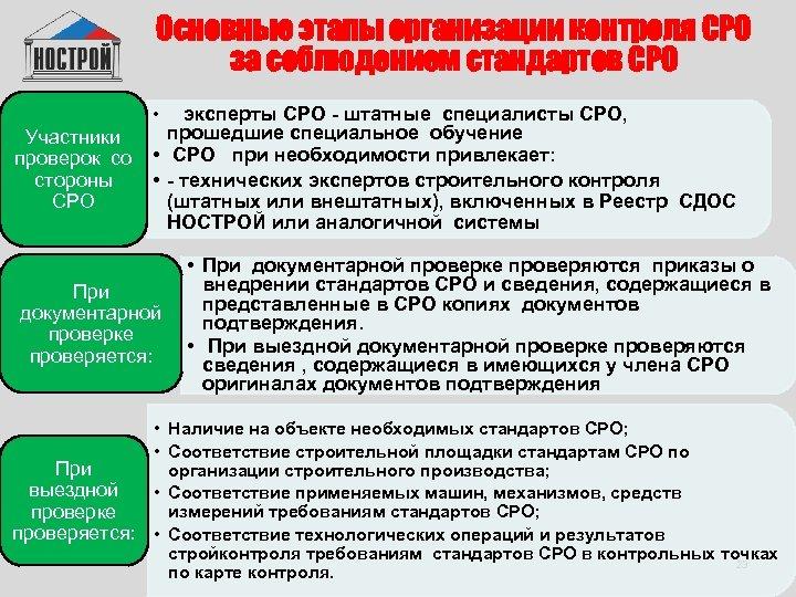Основные этапы организации контроля СРО за соблюдением стандартов СРО • эксперты СРО - штатные