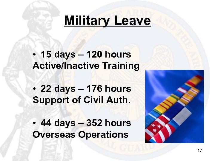 Military Leave • 15 days – 120 hours Active/Inactive Training • 22 days –
