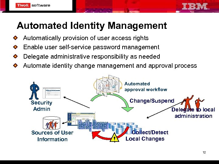 Automated Identity Management Automatically provision of user access rights Enable user self-service password management