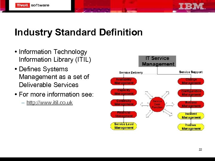Industry Standard Definition • Information Technology Information Library (ITIL) • Defines Systems Management as