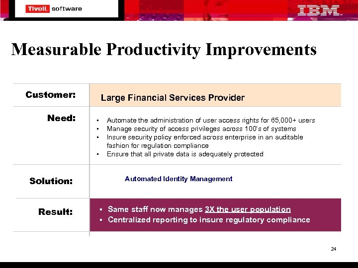 Measurable Productivity Improvements Customer: Need: Large Financial Services Provider Automate the administration of user
