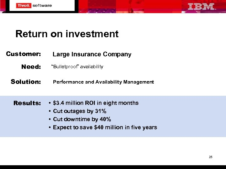"""Return on investment Customer: Large Insurance Company Need: """"Bulletproof"""" availability Solution: Results: Performance and"""