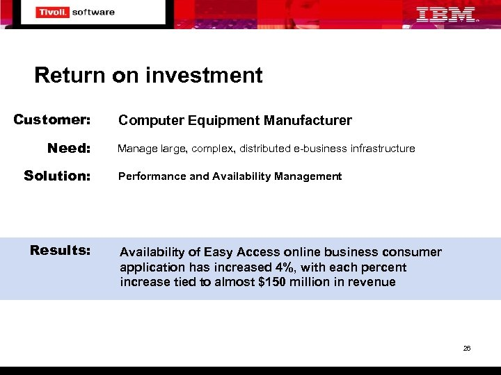 Return on investment Customer: Need: Solution: Results: Computer Equipment Manufacturer Manage large, complex, distributed