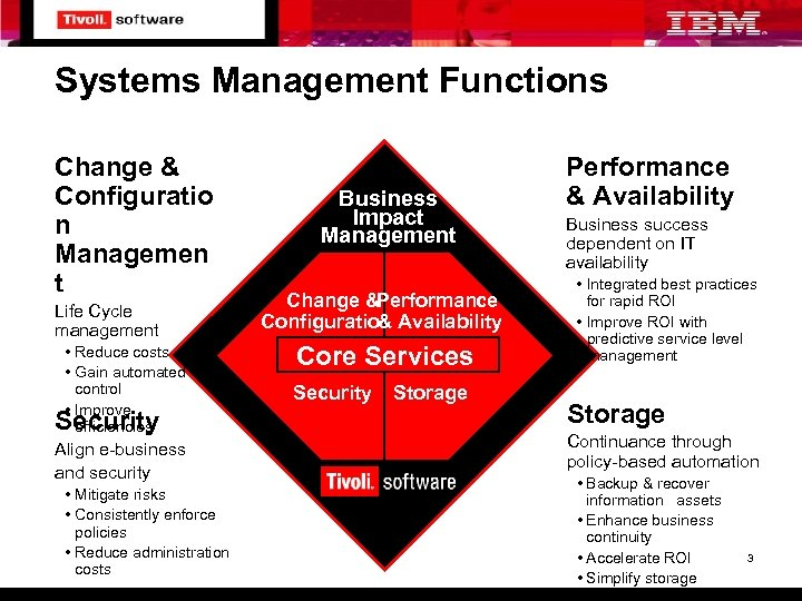 Systems Management Functions Change & Configuratio n Managemen t Life Cycle management • Reduce