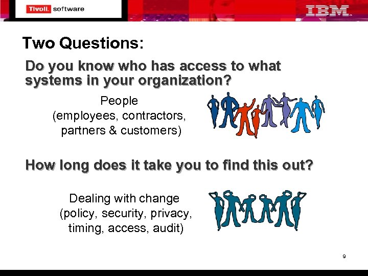Two Questions: Do you know who has access to what systems in your organization?