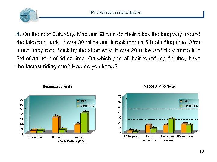 Problemas e resultados 4. On the next Saturday, Max and Eliza rode their bikes