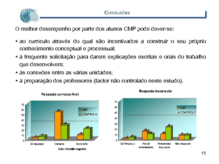 Conclusões O melhor desempenho por parte dos alunos CMP pode dever-se: § ao currículo