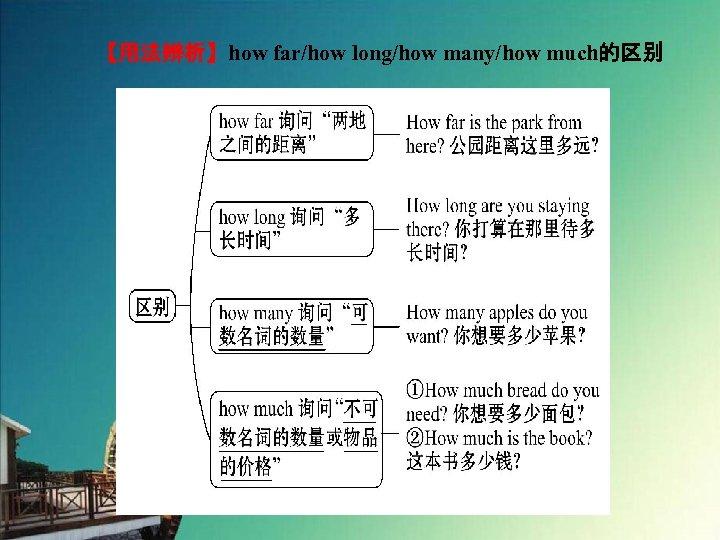 【用法辨析】how far/how long/how many/how much的区别