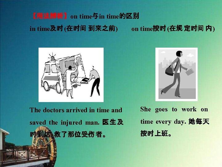 【用法辨析】on time与in time的区别 in time及时 (在时间 到来之前)  on time按时 (在规 定时间 内) The doctors arrived