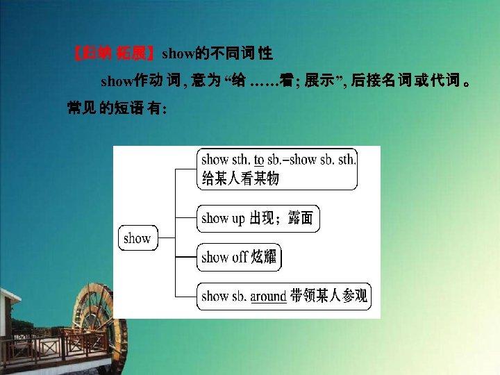 """【归纳 拓展】show的不同词 性 show作动 词 , 意为 """"给 ……看; 展示"""", 后接名词 或代词 。 常见"""